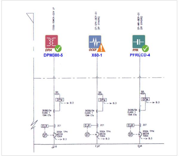 Mikrosafe series
